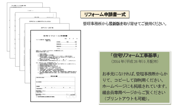 リフォーム申請書一式